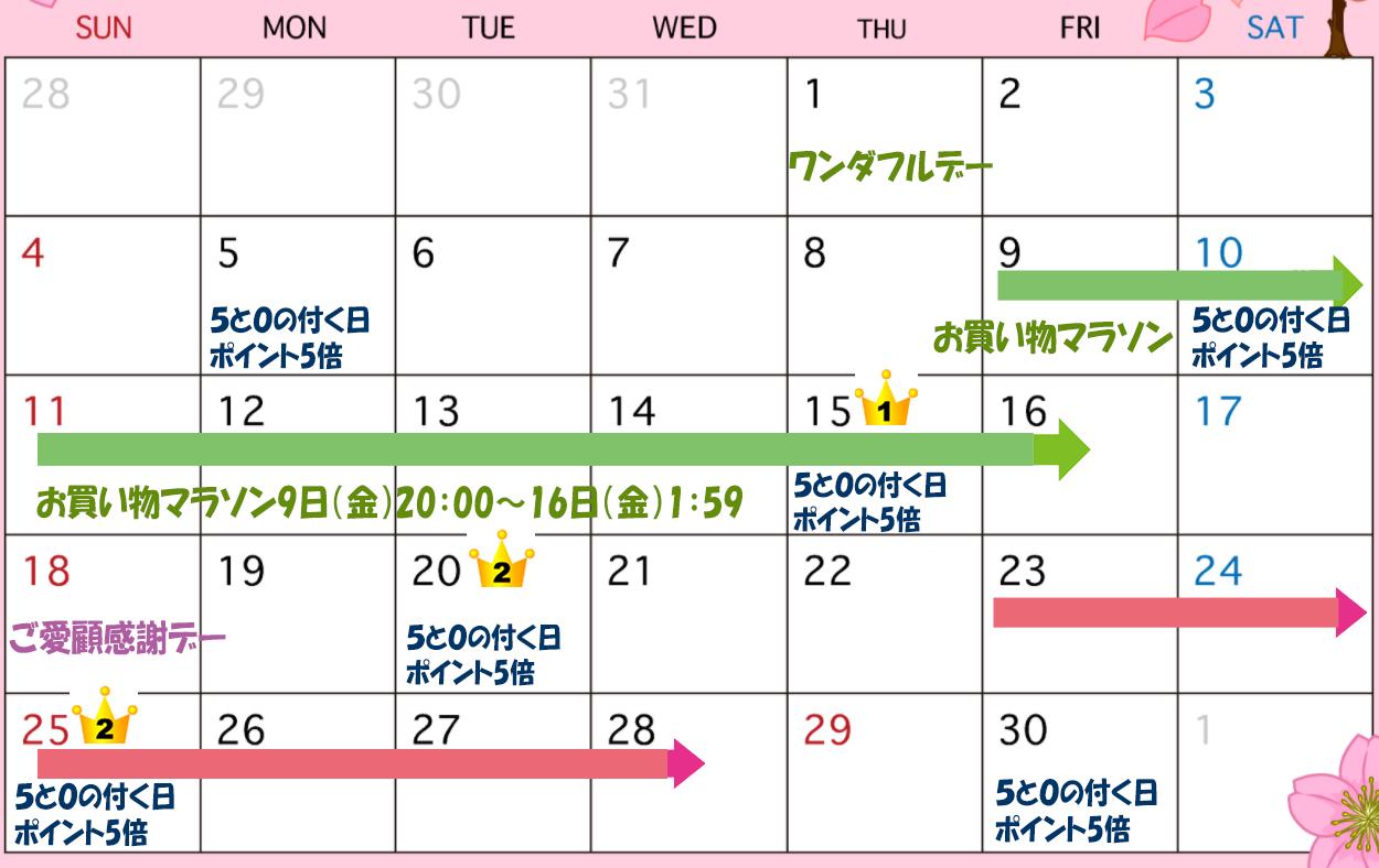 【2021年4月】楽天お買い物ポイントアップスケジュール